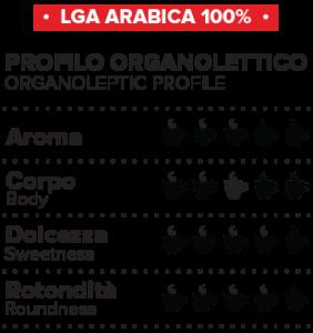 profilo organolettico caffè lga arabica